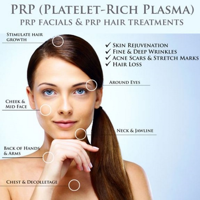 prp treatment oshawa